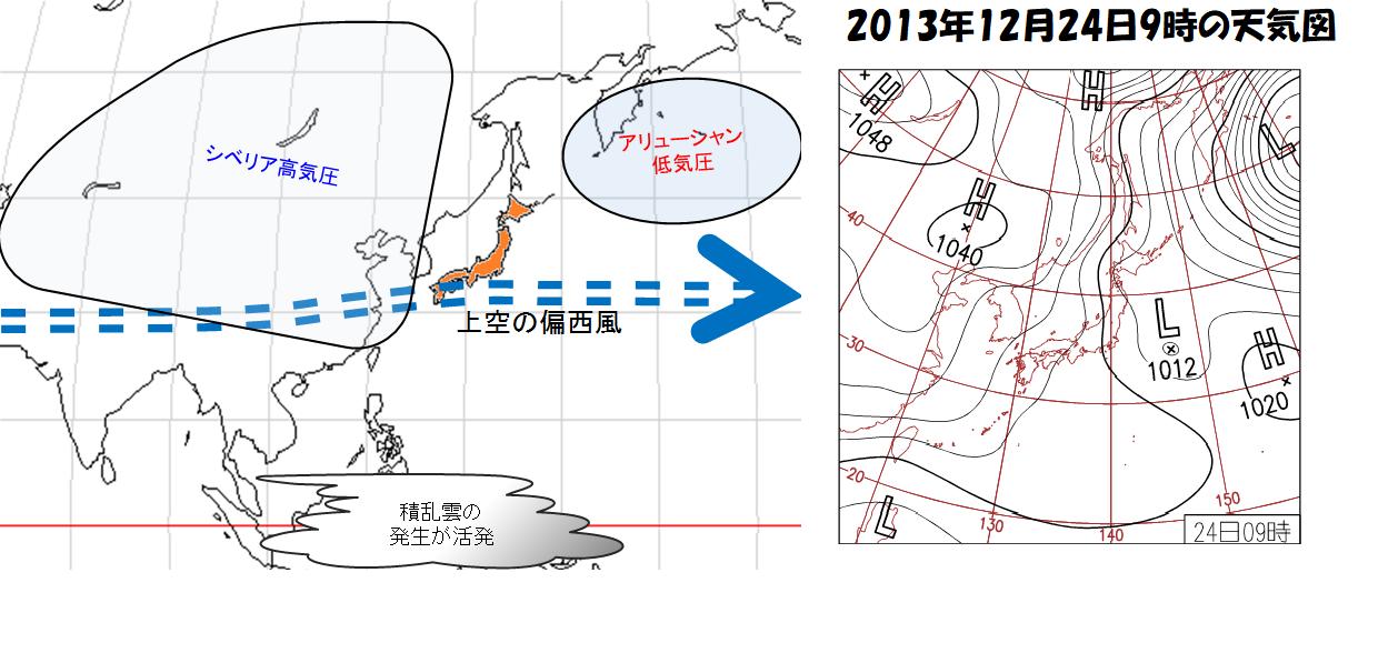 冬の天気図の特徴