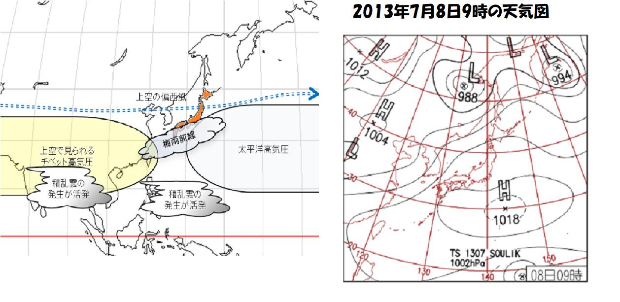 夏の天気図の特徴