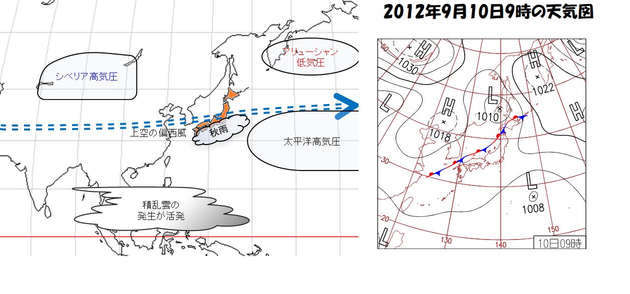 秋の天気図の特徴