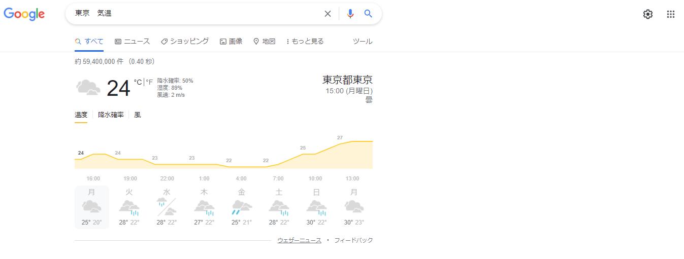google検索で出てくる気温予想