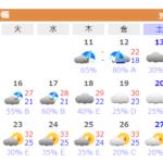16日天気予報