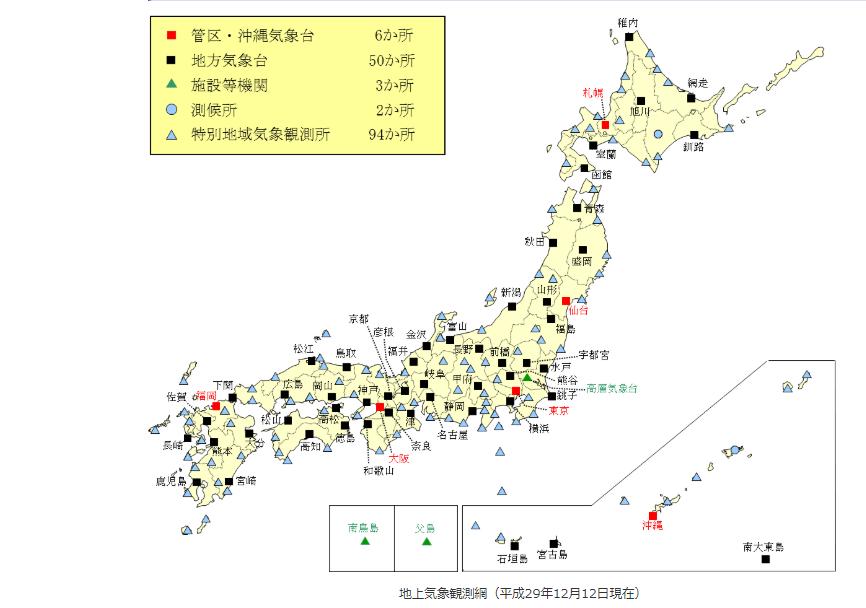 地上気象観測網