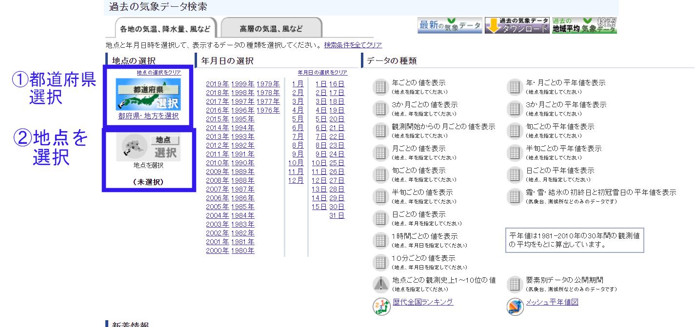 """メインコンテンツへスキップツールバーへスキップ WordPress について 格調高き当たる天気予報 33件のプラグイン更新 00件のコメントが承認待ちです 新規 こんにちは、kaku さん ログアウト 表示オプション ヘルプ 新規投稿を追加 タイトルを追加 気象庁の過去の天気について詳しく説明 パーマリンク: https://kakutyoutakaki.com/post-1069/ 編集 メディアを追加ブログカード 定型文 ショートコード ビジュアルテキスト ファイル 編集 表示 挿入 フォーマット ツール テーブル 段落 スタイル 16pt Meiryo P 文字数: 360 1:12:31 pm に下書きを保存しました。 パネルを閉じる: 公開 プレビュー (新しいタブで開く) ステータス: 下書き 編集 ステータスを編集 公開状態: 公開 編集 公開状態を編集 すぐに公開する 編集 日時を編集 ゴミ箱に移動 パネルを閉じる: カテゴリー カテゴリー一覧 よく使うもの 天気図の見方 天気予報の話題、雑学 役立つサイトの紹介 天気予報的中率ランキング 明日予報_都道府県毎の成績 気象予報士、気象の話 + 新規カテゴリーを追加 パネルを閉じる: タグ 新規タグを追加 タグが複数ある場合はコンマで区切ってください よく使われているタグから選択 パネルを閉じる: AMP 無効化 このページで AMP を無効にする パネルを閉じる: エディター パネルを閉じる: 更新方法 通常更新 修正のみ(更新日時を変更せず記事更新) 更新日時消去(公開日時と同じにする) 更新日時を手動で変更 更新日時: 2019年8月16日 12:56 年 2019 年 月 日 16 日 @ 時 12 : 分 56 パネルを閉じる: アイキャッチ画像 アイキャッチ画像を設定 パネルを閉じる: """"og:image / twitter:image"""" の画像 パネルを閉じる: カスタムフィールド 名前 値 キー classic-editor-remember 値 classic-editor カスタムフィールドを追加: 名前 値 新規追加 カスタムフィールドは投稿に特別なメタデータを追加するために使うものです。追加されたカスタムフィールドはテーマの中で利用できます。 WordPress のご利用ありがとうございます。 バージョン 5.2.2 リンクを挿入しました。 見つかりませんでした。 メディアパネルを閉じる メディアを追加 タイプで絞り込み日付で絞り込みメディアを検索 メディア項目を検索... 添付ファイル一覧 添付ファイルの詳細 過去の気象データ検索(トップ).png 2019年8月16日 141 KB 1427 x 671 ピクセル 画像を編集 完全に削除する 代替テキスト 画像の意味を説明しましょう (新しいタブで開く)。画像が装飾目的のみであれば空欄にします。タイトル 過去の気象データ検索(トップ) キャプション 説明 リンクをコピー https://kakutyoutakaki.com/wp-content/uploads/2019/08/過去の気象データ検索(トップ).png * が付いている欄は必須項目です Compress image Prioritize maximum compression Prioritize retention of detail Custom Show advanced options WP-Optimize image settings 添付ファイルの表示設定 配置 リンク先 サイズ 1点を選択済 クリア 投稿に挿入"""