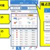 NHKアプリトップ(天気)