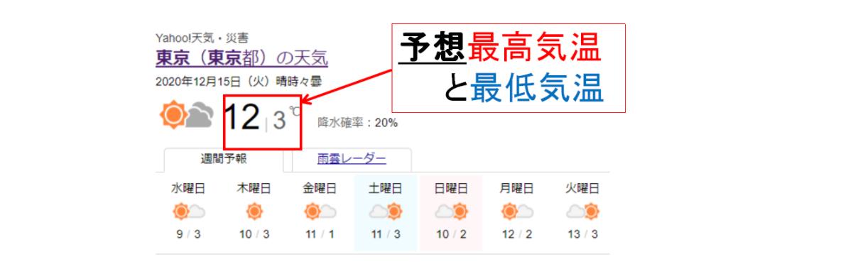 Yahoo天気気温