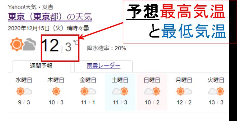 yahoo!!検索の気温