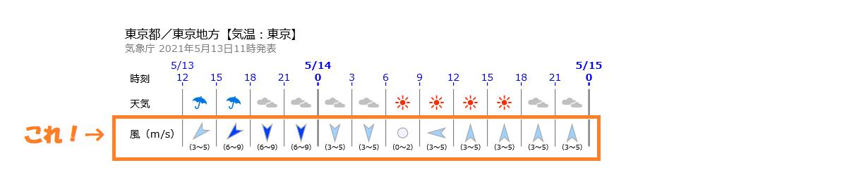 風速アプリ表示の例