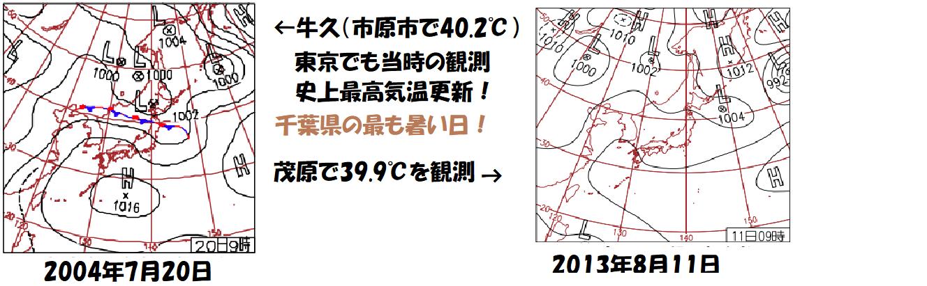 千葉県の最高気温