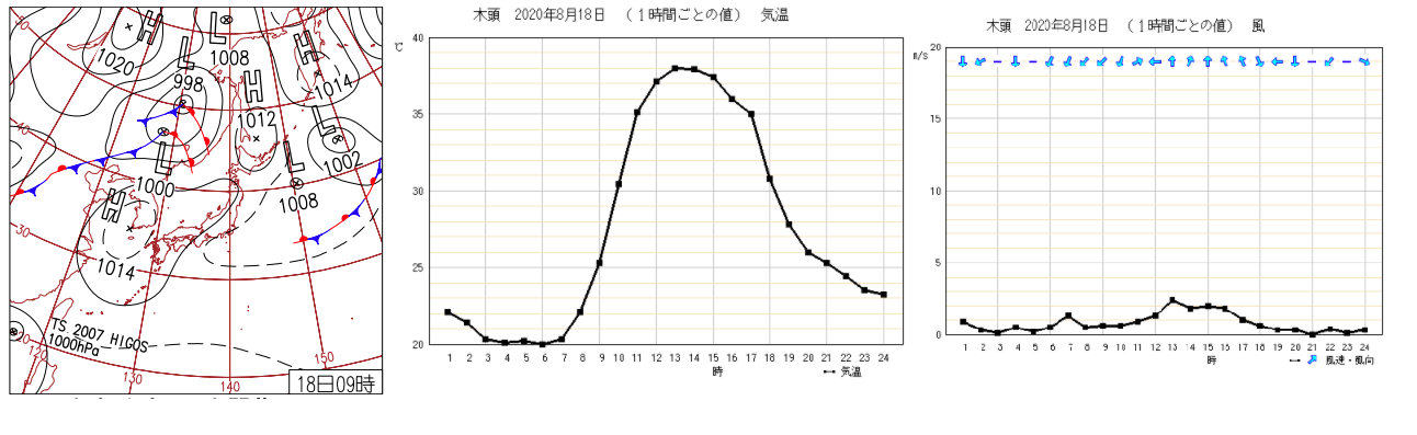 徳島県の最高気温