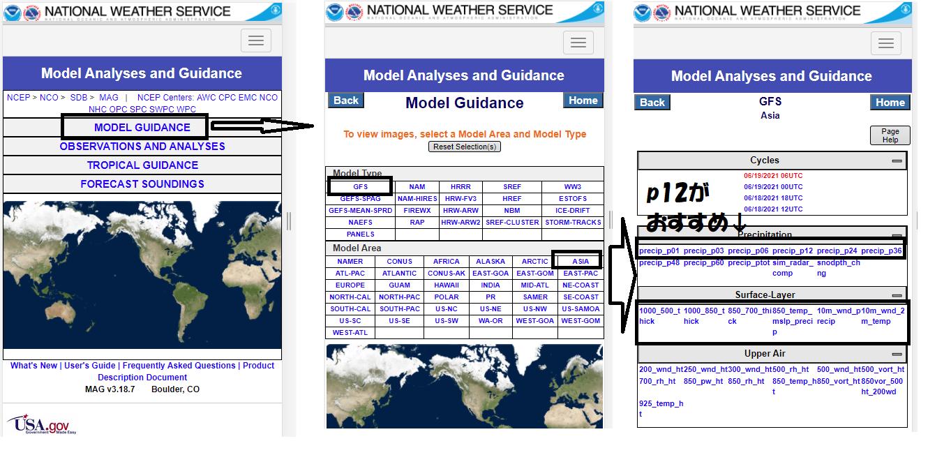 NOAAのGFSの見方
