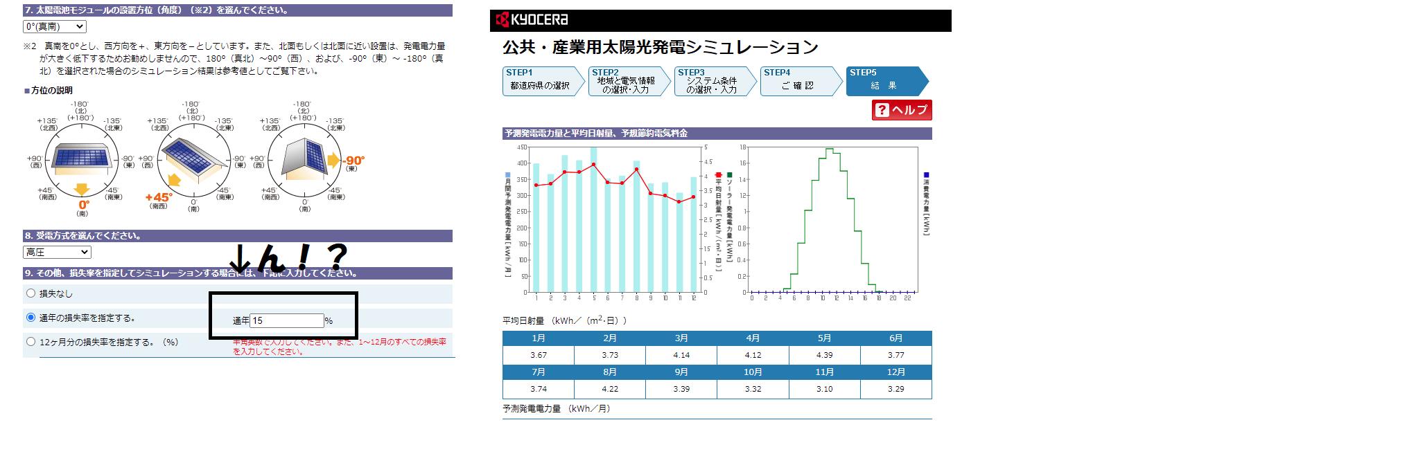 京セラの太陽光シミュレーション