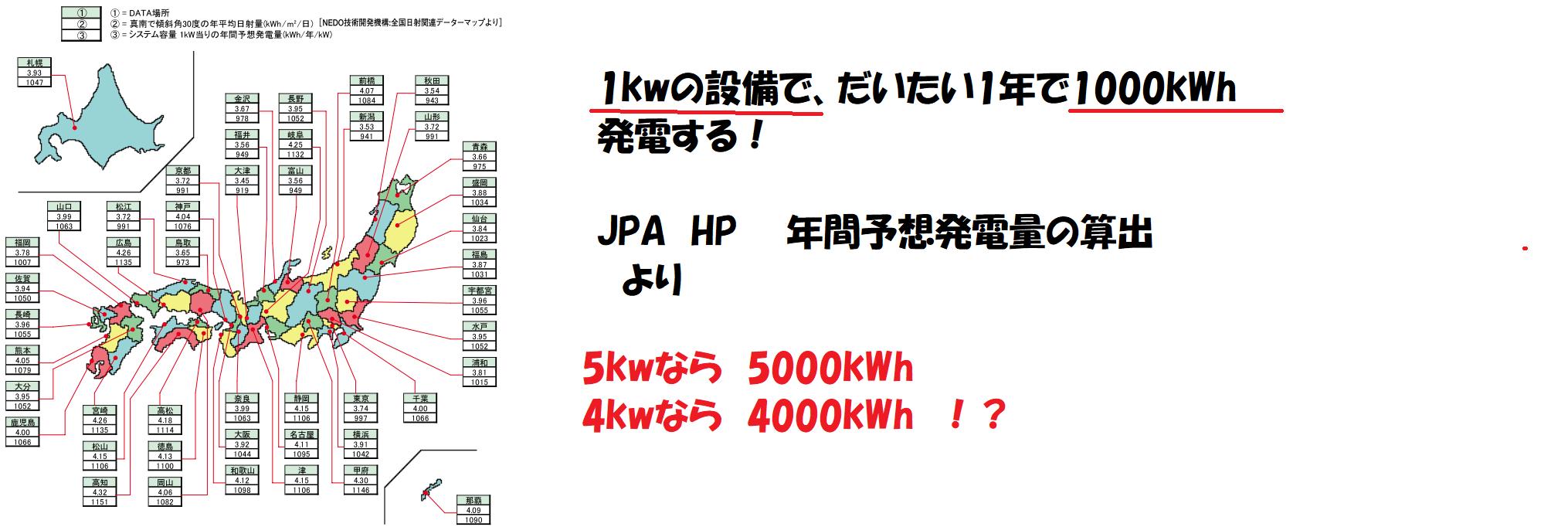 発電量の予想JPEAより